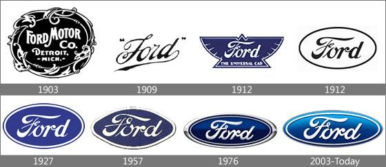 For Over A Century Henry Fords Motor Company Has Been Successful As Its Still Around Today You Can See To The Right Logo Changed Gradually