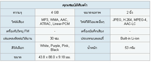 Walkman Video MP3 NW-A806