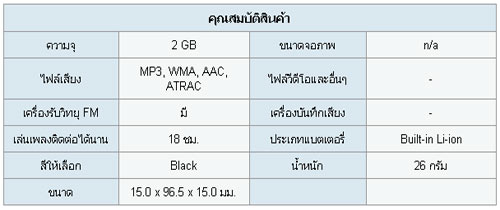 Walkman MP3 NW-S205F