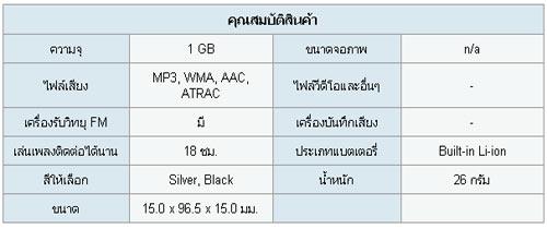 Walkman MP3 NW-S203F