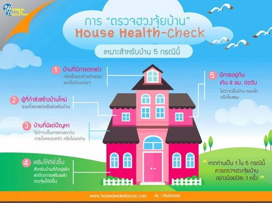 บ้าน 5 แบบที่ควรเสริมฮวงจุ้ย