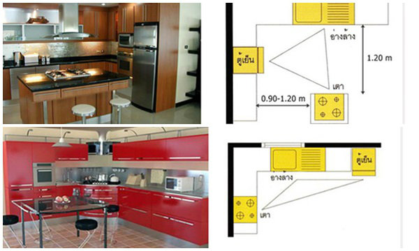 รูปแบบของเคาน์เตอร์ห้องครัว