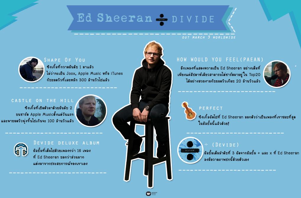 ed-sheeran-infographic