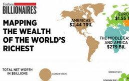 มหาเศรษฐีโลก 1,426 คน เขาอยู่ตรงไหนกันบ้าง ?