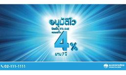 เสริมสภาพคล่องให้ธุรกิจคุณด้วยสินเชื่อ KTB SME 4% กับดอกเบี้ยคงที่นาน 7 ปี!