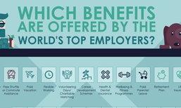 ส่องสวัสดิการขององค์กรระดับโลก ที่มอบให้พนักงาน