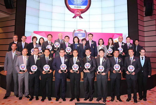 Thailand's Top Corporate Brands