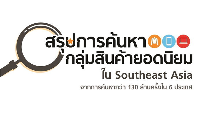 เผย Top 5 คำค้นหาของกลุ่มสินค้ายอดนิยม ที่คนไทยค้นหามากที่สุดในปีนี้