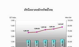 บล.กสิกรไทยเผยแนวโน้มตลาดหุ้นสัปดาห์หน้า