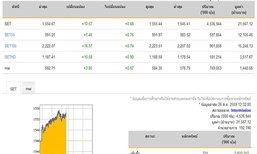 ปิดตลาดหุ้นภาคเช้าเพิ่มขึ้น10.57จุด