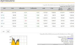 ปิดตลาดหุ้นภาคเช้าบวก2.31จุด