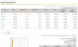 หุ้นไทยเปิดตลาดเช้านี้ลบ 1.16 จุด