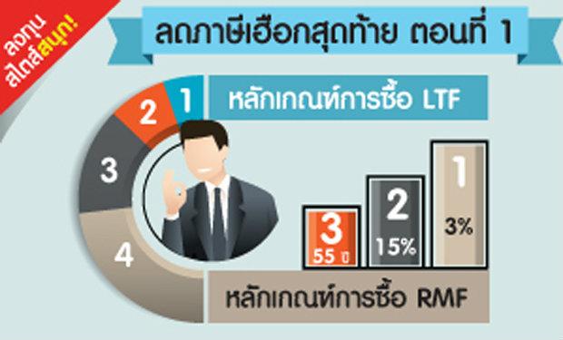 ลดภาษีเฮือกสุดท้าย (ตอนที่ 1)