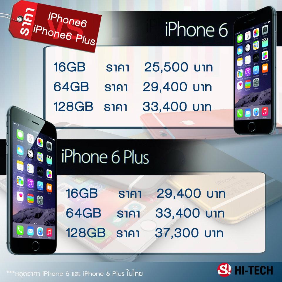 ราคา iPhone6 และ iPhone6 Plus