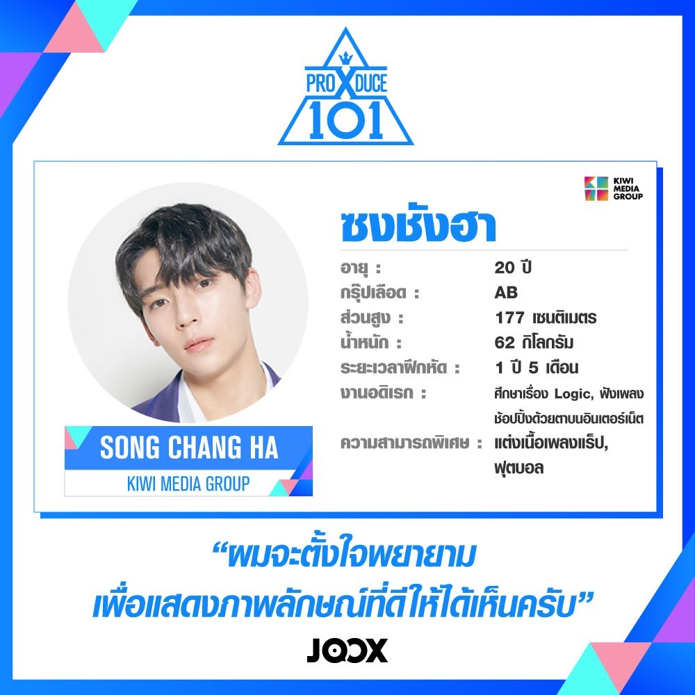 Produce X 101: Trainee Profiles