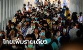 ศบค. เผยไทยพบผู้ติดเชื้อโควิด-19 เพิ่ม 1 ราย มาจากสหรัฐฯ รวมติดเชื้อสะสม 3,523 ราย