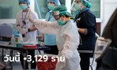 โควิดวันนี้ ไทยติดเชื้อเพิ่ม 3,129 ราย ดับอีก 30 ราย มาจากเรือนจำ 457 ราย