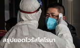 ไวรัสโคโรนา: อัปเดตยอดผู้ป่วยสะสมเฉียด 70,000 เสียชีวิตแล้ว 1,670 ราย